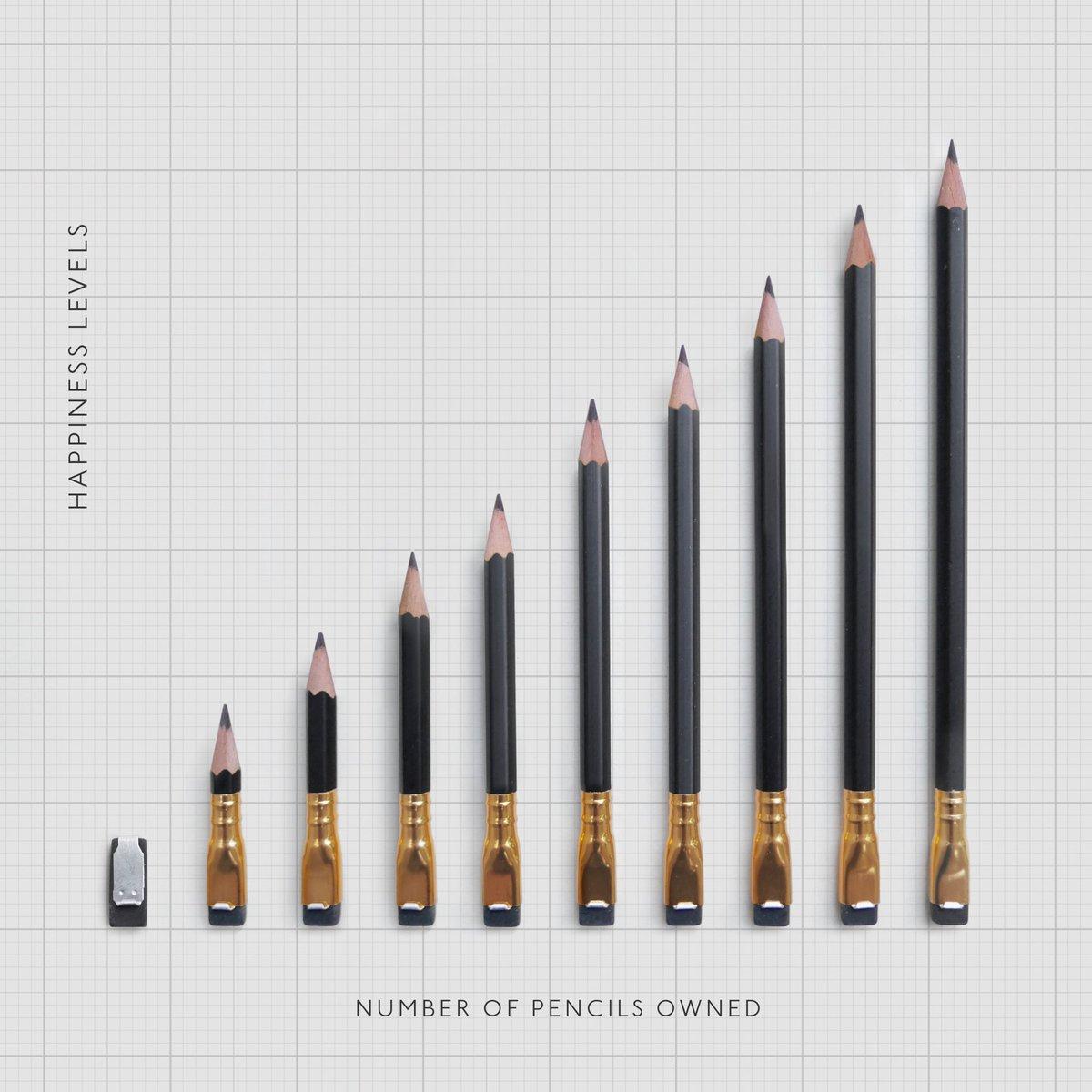 pencilchart